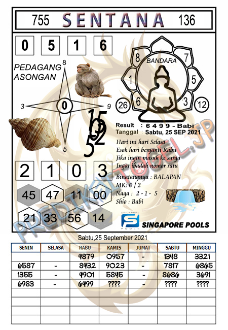 Syair Sentana SGP Sabtu 25-09-2021