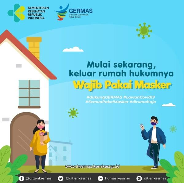 Poster Coronavirus Tentang Wajib Pakai Masker Jika Keluar Rumah