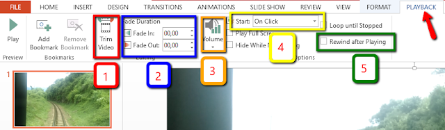Cara Pengaturan dan setting Video setelah Dimasukkan ke dalam PowerPoint