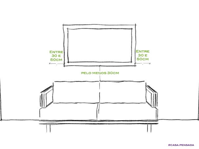 quadro sobre o sofá