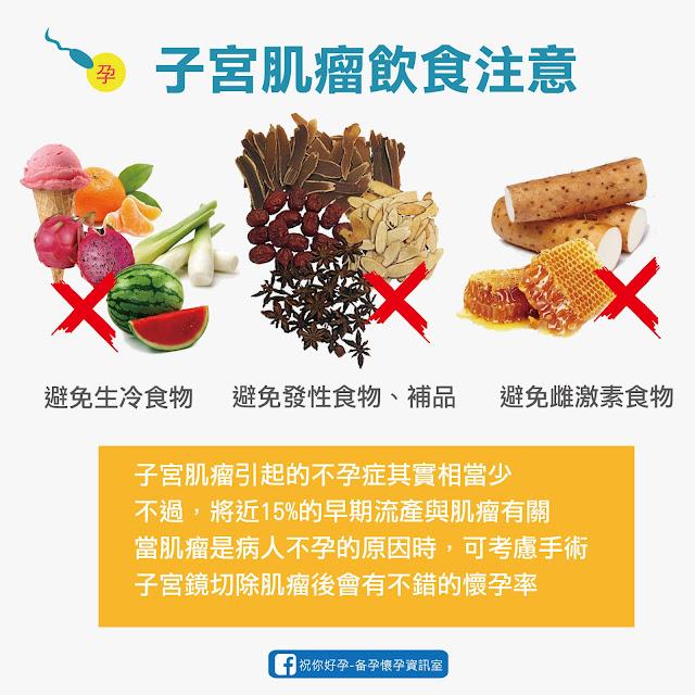 子宮肌瘤飲食需避免生冷、發性食物、補品、雌激素食物。