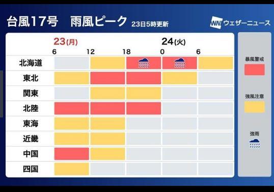 台風 17 号 関東