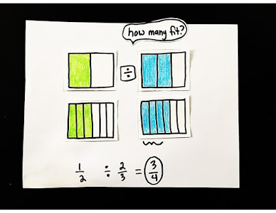 Dividing fractions by fractions with visual models video and pictures blog post