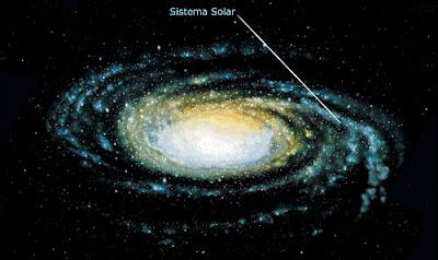 Vía Láctea - Una Galaxia Maravillosa