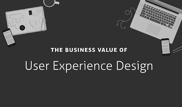 The Business Value of UX Design - infographic
