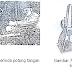 Pemilihan Perkakas Mesin/Tangan untuk Pemisahan Logam Sisa (pengecoran logam)