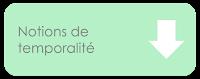 Notions de temporalité - Jardin d'Ortho