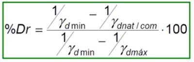 densidad relativa en función de pesos específicos