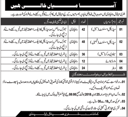 Jobs In Combined Military Hospital Rawalpindi June 2018