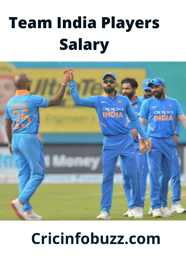 Indian Cricket Players salary, BCCI Annual Players Contract List 2021