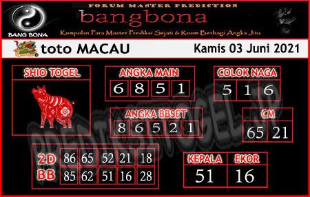 Prediksi Bangbona Toto Macau Kamis 03 Juni 2021