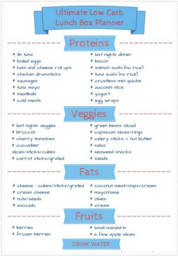 9 Useful Tips to Choose a Low Carb Diet