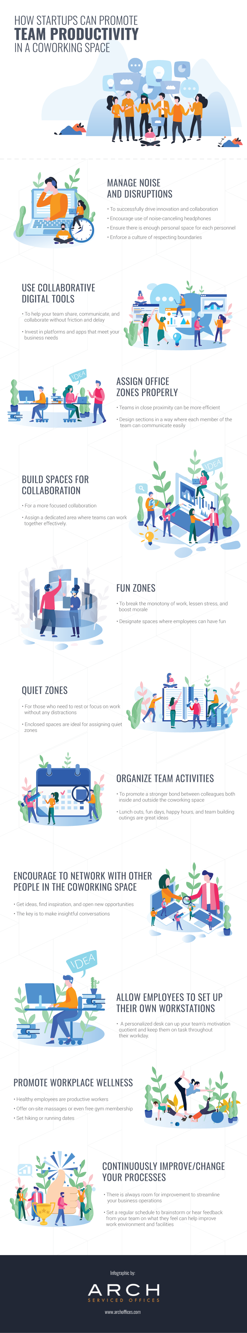 How Startups Can Promote Team Productivity in a Coworking Space #infographic