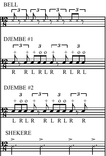 Drum Rhythm Patterns Free Patterns