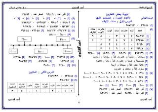 حمل مذكرة المتميز احمد الشنتوري في منهج الرياضيات للصف الرابع الابتدائي الترم الأول