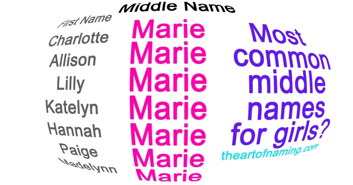 Baby Girl Names Start With De