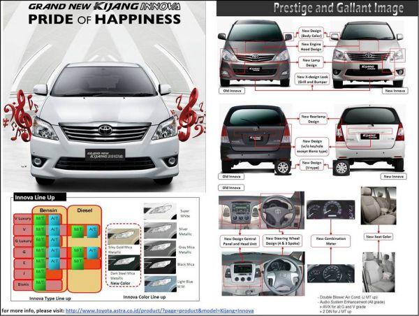 Grand New Kijang Innova Pilih Avanza Atau Great Xenia Otomotive Innovations Models