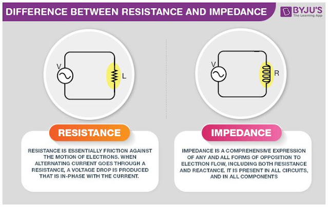 What the difference between resistance and impedance
