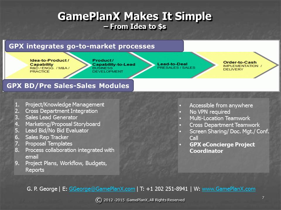 About GamePlanX
