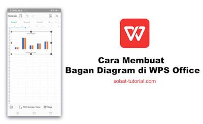 Cara Membuat Bagan Diagram di WPS Office