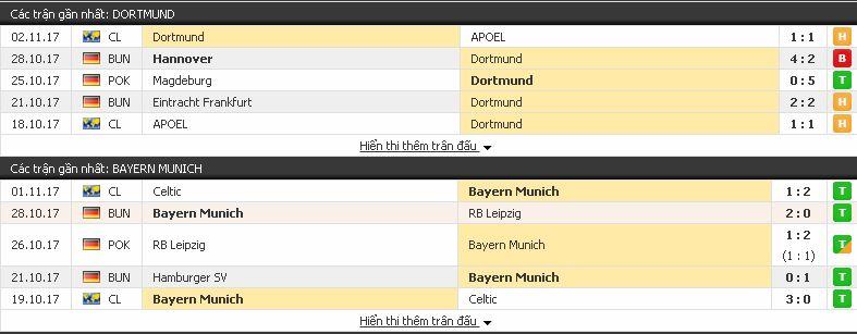 [Hình: Dortmund3.jpg]
