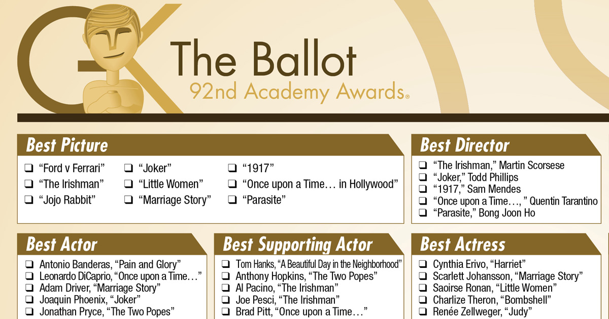 This is a graphic of Selective Oscars 2020 Ballot Printable