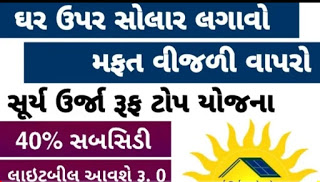 Solar Energy Roof Top Plan By Gujarat Government