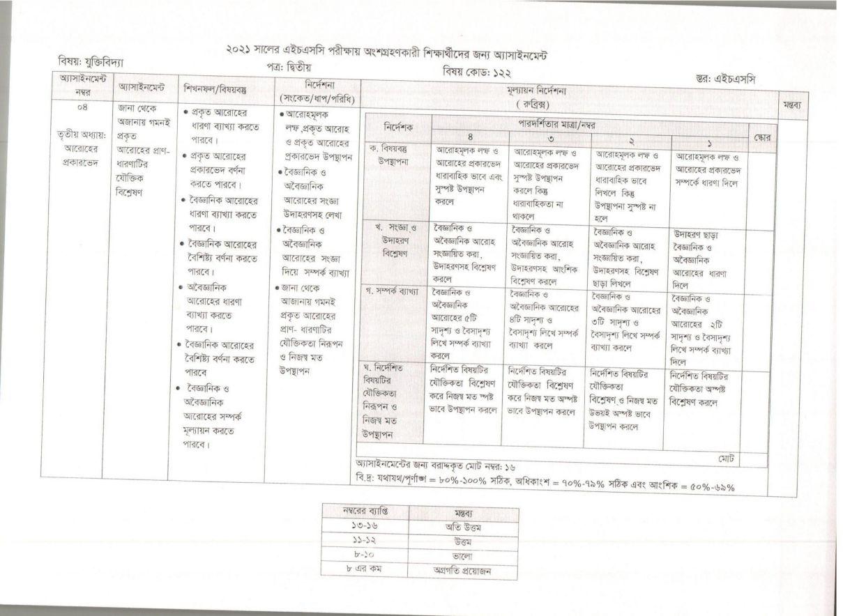 HSC 5th Week Logic Assignment Answer 2021