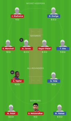USA vs PNG dream11 team | PNG vs USA