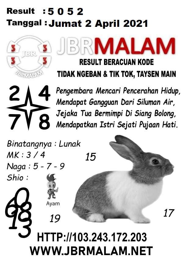 JBR Malam HK Jumat 02 April 2021