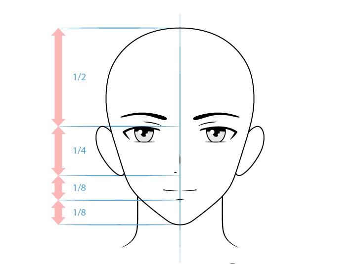 Gambar wajah karakter pria ramah anime