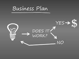 Temukan 5 Contoh Strategi Bisnis Kreatif di Sini