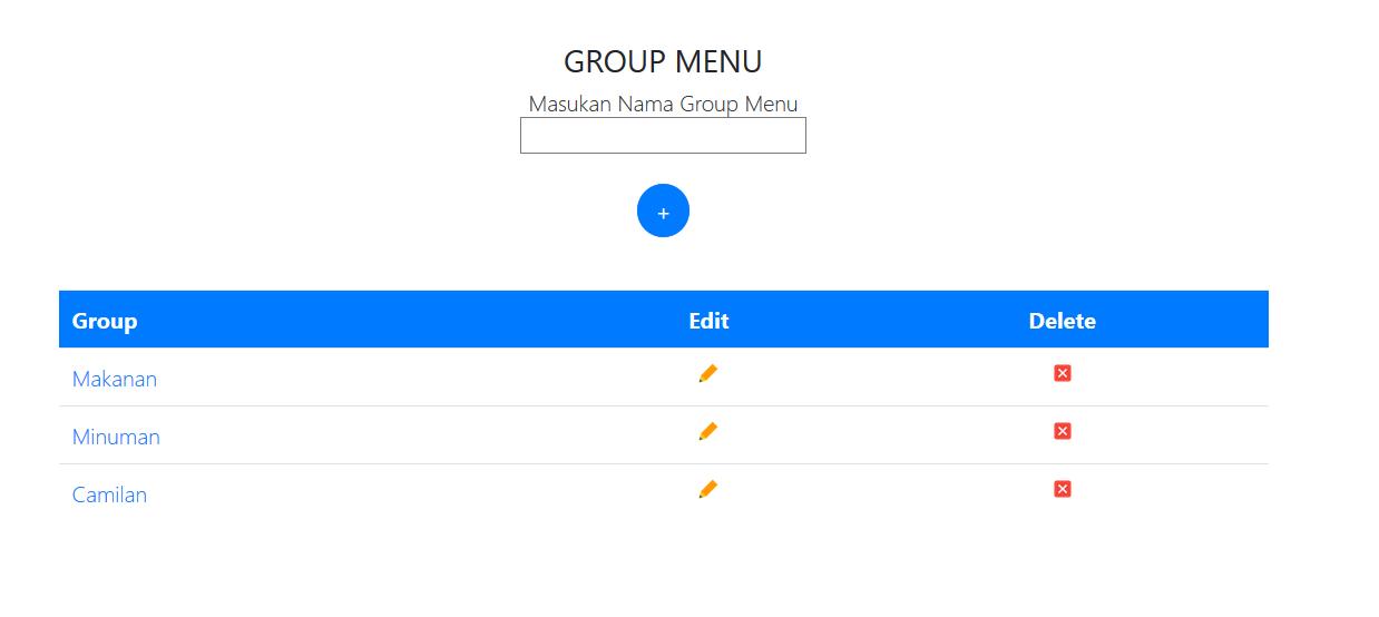 grup menu makanan minuman restoran cafe