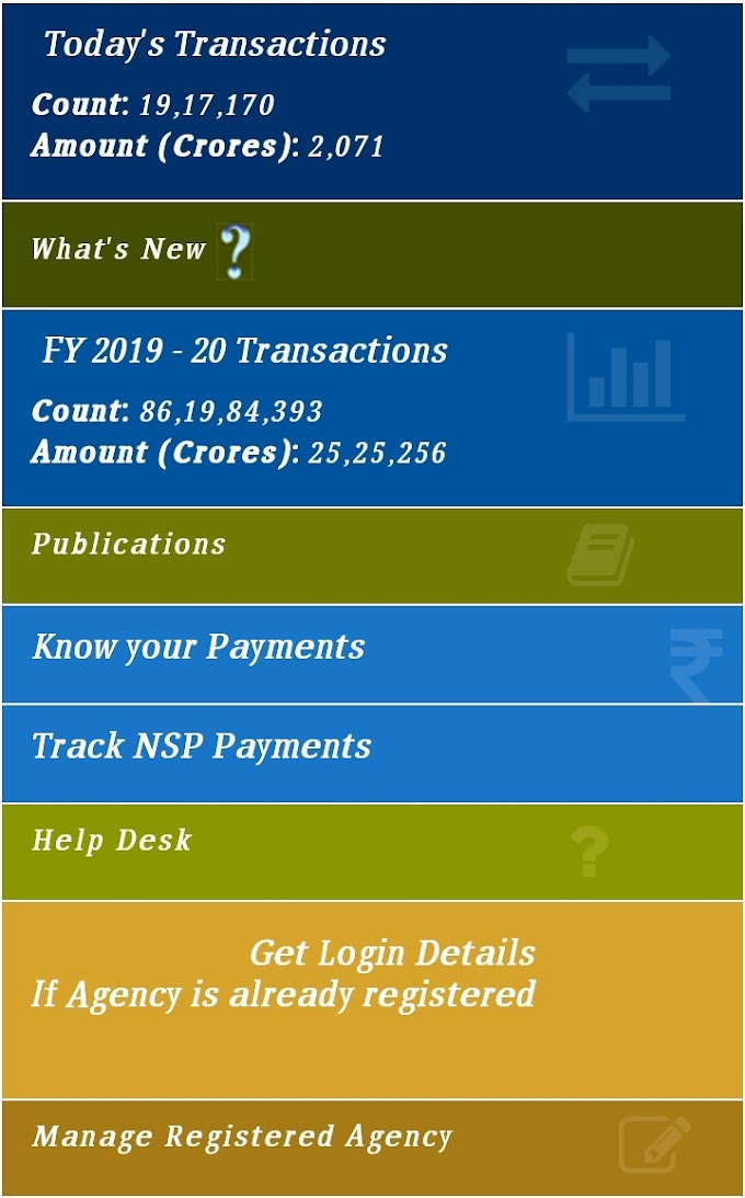 What is CPSMS ? : How To earn or Lose Money With CPSMS ?