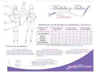 7da556d86a Patrones gratis  vestidos de flamenca (varios modelos) - yo elijo Coser