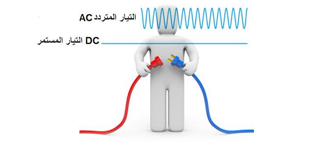 ماهو الفرق بين التيار المتردد AC والتيار المستمر DC