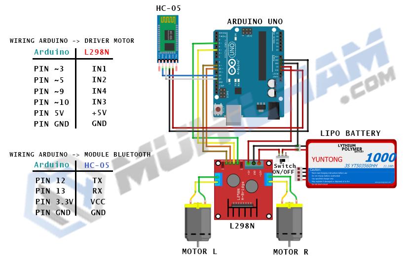 Membuat Mobil Remote Control Dengan Arduino   Rc Car