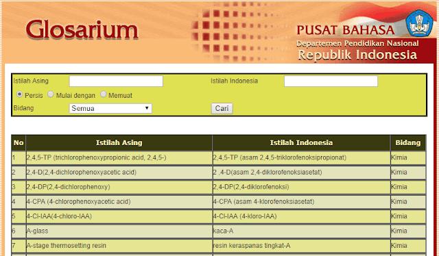 Glosarium Pusat Bahasa Online Kemdikbud