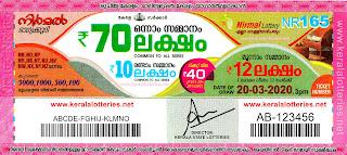 """KeralaLotteries.net, """"kerala lottery result 20 3 2020 nirmal nr 165"""", nirmal today result : 20/3/2020 nirmal lottery nr-165, kerala lottery result 20-03-2020, nirmal lottery results, kerala lottery result today nirmal, nirmal lottery result, kerala lottery result nirmal today, kerala lottery nirmal today result, nirmal kerala lottery result, nirmal lottery nr.165 results 20-3-2020, nirmal lottery nr 165, live nirmal lottery nr-165, nirmal lottery, kerala lottery today result nirmal, nirmal lottery (nr-165) 20/3/2020, today nirmal lottery result, nirmal lottery today result, nirmal lottery results today, today kerala lottery result nirmal, kerala lottery results today nirmal 20 3 20, nirmal lottery today, today lottery result nirmal 20-3-20, nirmal lottery result today 20.3.2020, nirmal lottery today, today lottery result nirmal 20-3-20, nirmal lottery result today 20.03.2020, kerala lottery result live, kerala lottery bumper result, kerala lottery result yesterday, kerala lottery result today, kerala online lottery results, kerala lottery draw, kerala lottery results, kerala state lottery today, kerala lottare, kerala lottery result, lottery today, kerala lottery today draw result, kerala lottery online purchase, kerala lottery, kl result,  yesterday lottery results, lotteries results, keralalotteries, kerala lottery, keralalotteryresult, kerala lottery result, kerala lottery result live, kerala lottery today, kerala lottery result today, kerala lottery results today, today kerala lottery result, kerala lottery ticket pictures, kerala samsthana bhagyakuri"""