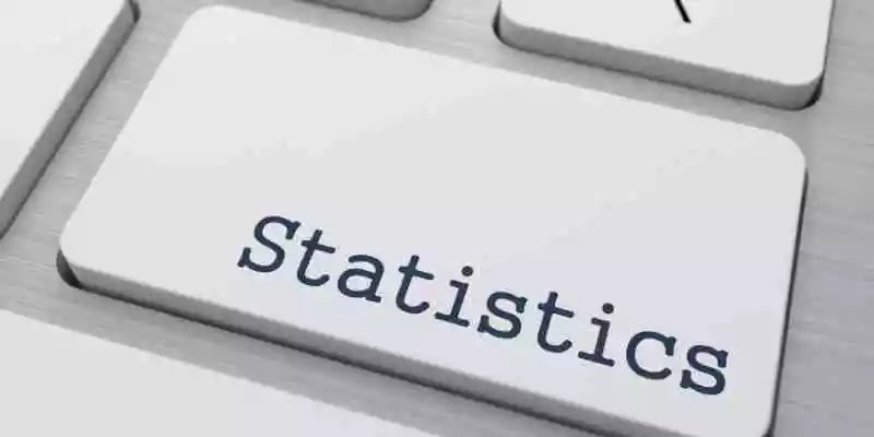What is Statistics? Importance and limitations of Statistics