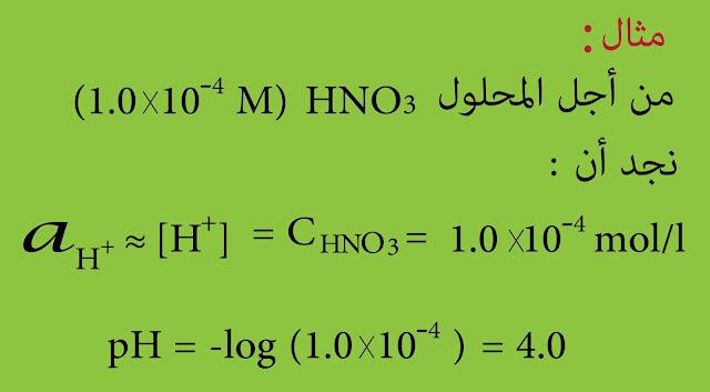حساب pH محلول الحمض القوي أو الأساس (القاعدة) القوي