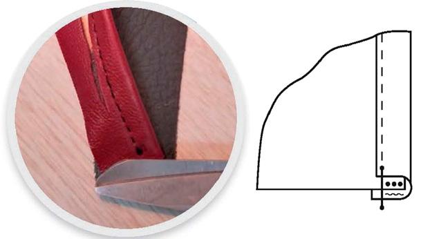 Способы обработки краев и отделки кожаных деталей