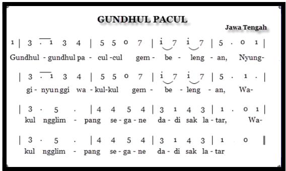 Lirik Dan Tangga Nada Gundhul pacul