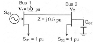ELECTRICAL OBJECTIVE QUESTIONS WITH ANSWERS: Power System