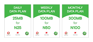 Glo Opera Mini Unlimited Free Browsing