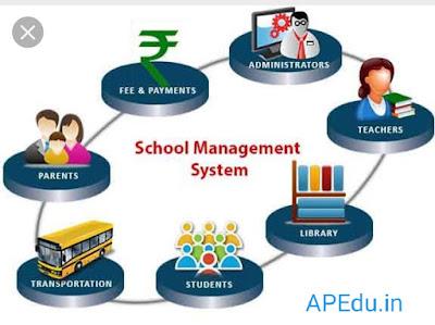 School Transformation Management System App
