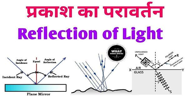 प्रकाश का परावर्तन और नियम Reflection of Light In Hindi