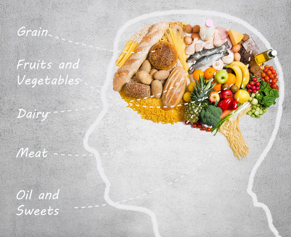 Vitamin B Rich Indian Vegetarian Foods