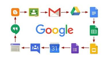 O que é o  G Suite da Google?