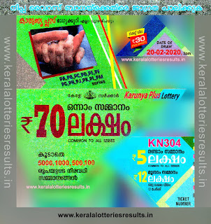 """KeralaLotteriesresults.in, """"kerala lottery result 20 2 2020 karunya plus kn 304"""", karunya plus today result : 20-2-2020 karunya plus lottery kn-304, kerala lottery result 20-2-2020, karunya plus lottery results, kerala lottery result today karunya plus, karunya plus lottery result, kerala lottery result karunya plus today, kerala lottery karunya plus today result, karunya plus kerala lottery result, karunya plus lottery kn.304 results 20/02/2020, karunya plus lottery kn 304, live karunya plus lottery kn-304, karunya plus lottery, kerala lottery today result karunya plus, karunya plus lottery (kn-304) 20/02/2020, today karunya plus lottery result, karunya plus lottery today result, karunya plus lottery results today, today kerala lottery result karunya plus, kerala lottery results today karunya plus 20 02 20, karunya plus lottery today, today lottery result karunya plus 20.2.20, karunya plus lottery result today 20.2.2020, kerala lottery result live, kerala lottery bumper result, kerala lottery result yesterday, kerala lottery result today, kerala online lottery results, kerala lottery draw, kerala lottery results, kerala state lottery today, kerala lottare, kerala lottery result, lottery today, kerala lottery today draw result, kerala lottery online purchase, kerala lottery, kl result,  yesterday lottery results, lotteries results, keralalotteries, kerala lottery, keralalotteryresult, kerala lottery result, kerala lottery result live, kerala lottery today, kerala lottery result today, kerala lottery results today, today kerala lottery result, kerala lottery ticket pictures, kerala samsthana bhagyakuri"""